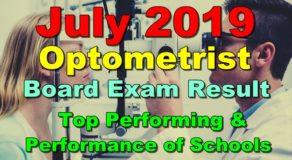 Optometrist Board Exam Result July 2019 – Top Performing & Performance of Schools