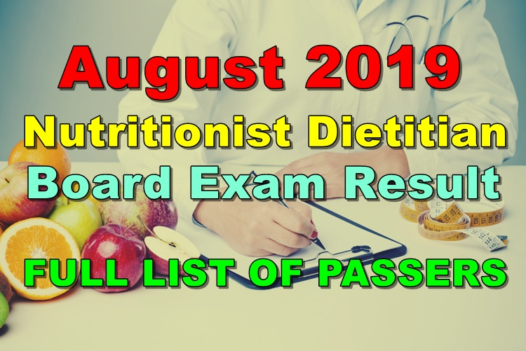 Nutritionist Dietitian Board Exam
