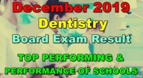 Dentist Board Exam Result December 2019 – Top Performing & Performance of Schools