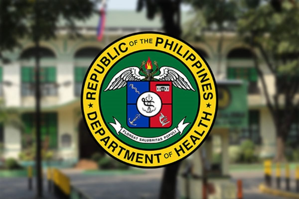 DOH Confirms 1,046 New Cases of COVID-19 In The Philippines