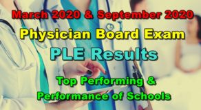 PLE Board Exam Results March & September 2020 (Top Performing Schools)